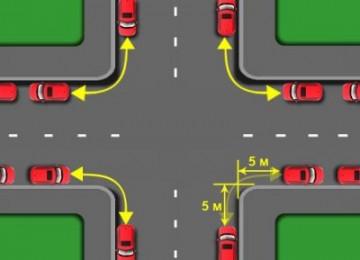 За сколько метров до перекрестка можно парковаться